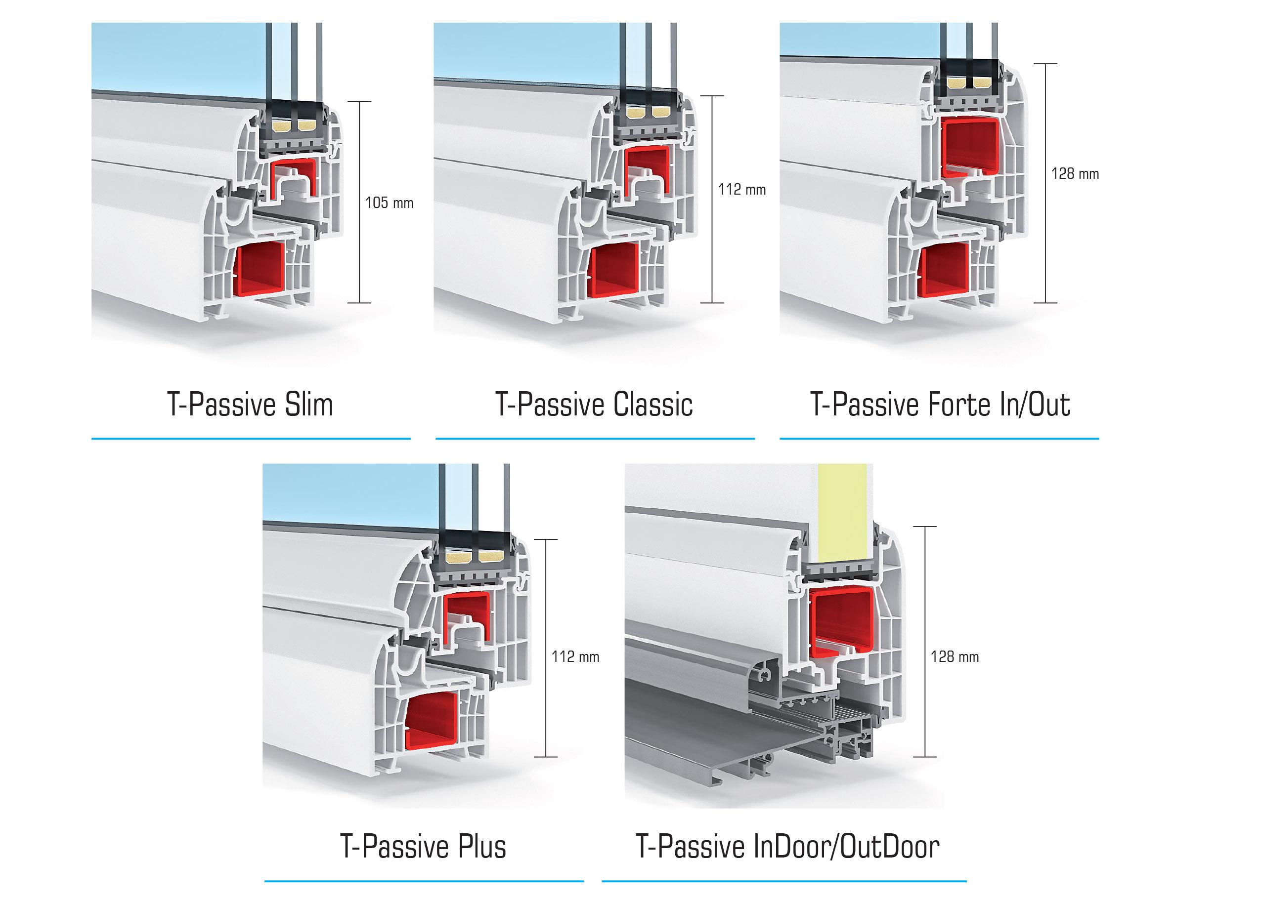 T-Passive nyílászáró típusok